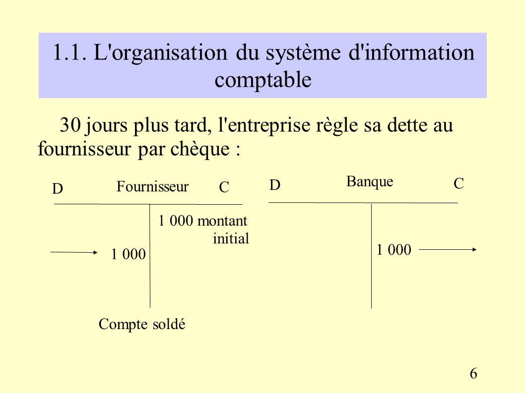 Information comptabilité : des logiciels performants